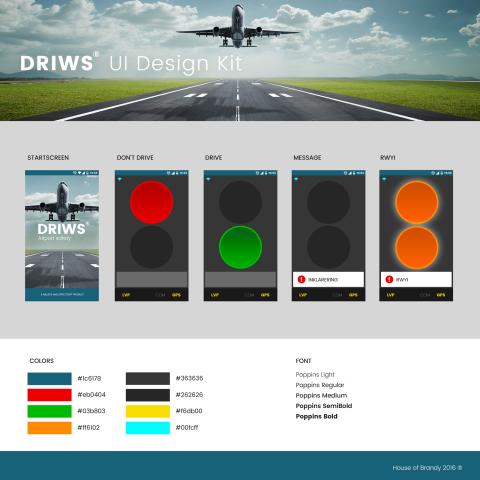 DRIWS_kit